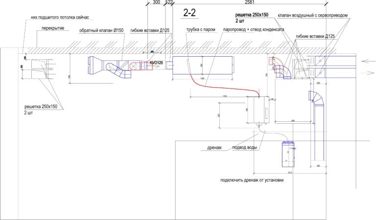 проект системы вентиляции с увлажнением в квартире, г Киев