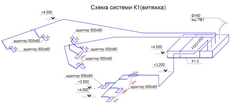 Схема К1, вытяжка