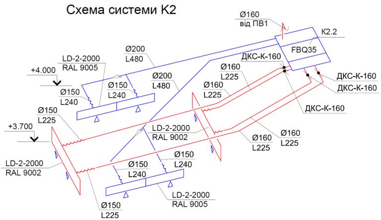 Схема К2, приток