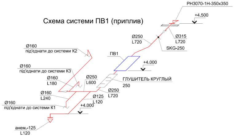 Схема ПВ1, приток
