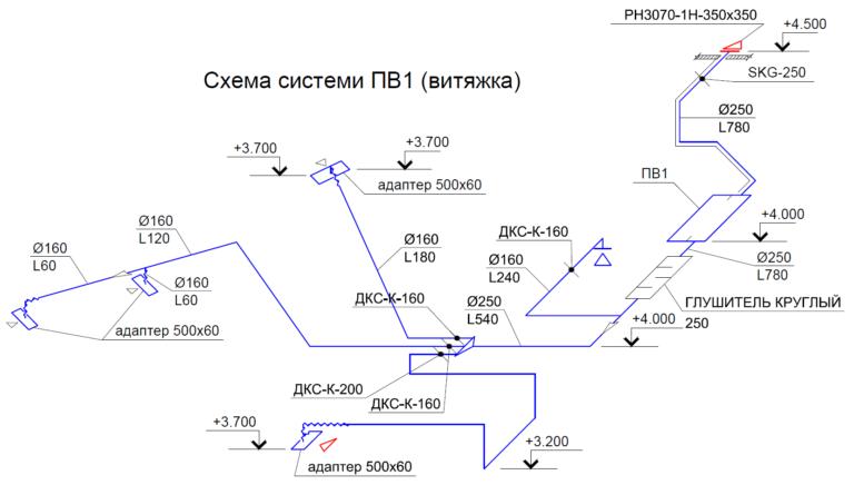 Схема ПВ1, вытяжка